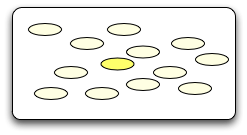 several pairs in the cartesian product